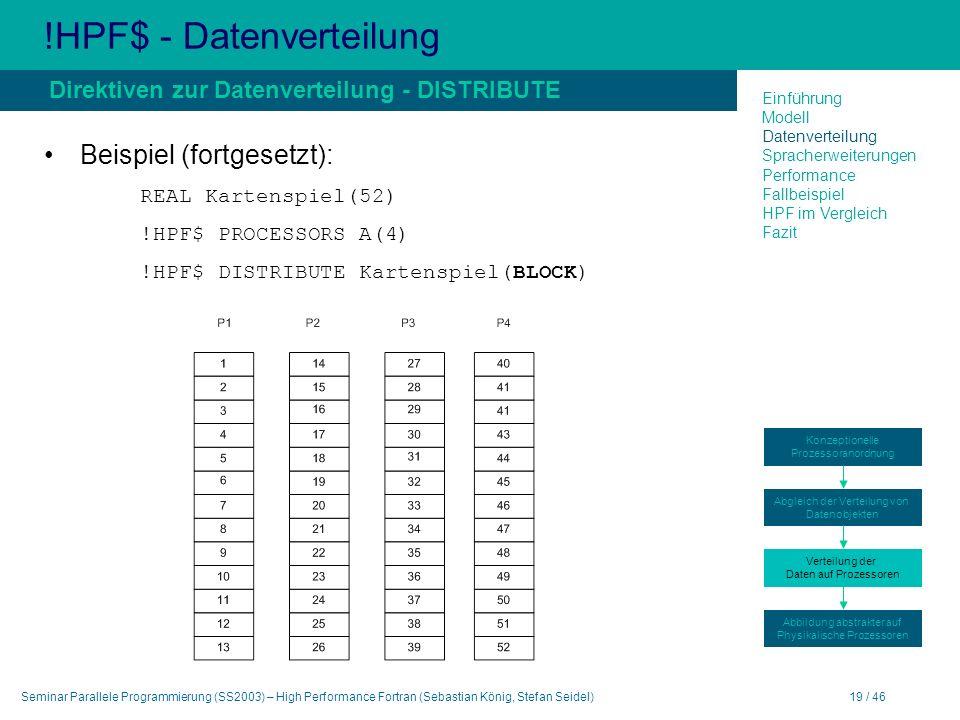 Seminar Parallele Programmierung (SS2003) – High Performance Fortran (Sebastian König, Stefan Seidel)19 / 46 !HPF$ - Datenverteilung Beispiel (fortgesetzt): REAL Kartenspiel(52) !HPF$ PROCESSORS A(4) !HPF$ DISTRIBUTE Kartenspiel(BLOCK) Direktiven zur Datenverteilung - DISTRIBUTE Einführung Modell Datenverteilung Spracherweiterungen Performance Fallbeispiel HPF im Vergleich Fazit Konzeptionelle Prozessoranordnung Abgleich der Verteilung von Datenobjekten Verteilung der Daten auf Prozessoren Abbildung abstrakter auf Physikalische Prozessoren