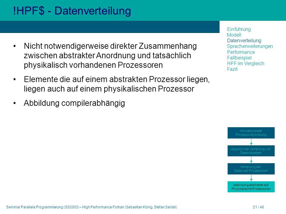 Seminar Parallele Programmierung (SS2003) – High Performance Fortran (Sebastian König, Stefan Seidel)21 / 46 !HPF$ - Datenverteilung Nicht notwendiger