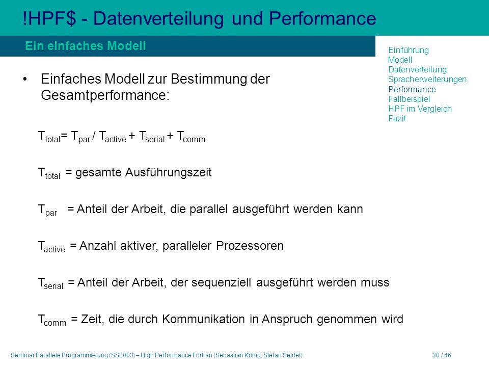 Seminar Parallele Programmierung (SS2003) – High Performance Fortran (Sebastian König, Stefan Seidel)30 / 46 !HPF$ - Datenverteilung und Performance Einfaches Modell zur Bestimmung der Gesamtperformance: Ein einfaches Modell T total = T par / T active + T serial + T comm T total = gesamte Ausführungszeit T par = Anteil der Arbeit, die parallel ausgeführt werden kann T active = Anzahl aktiver, paralleler Prozessoren T serial = Anteil der Arbeit, der sequenziell ausgeführt werden muss T comm = Zeit, die durch Kommunikation in Anspruch genommen wird Einführung Modell Datenverteilung Spracherweiterungen Performance Fallbeispiel HPF im Vergleich Fazit