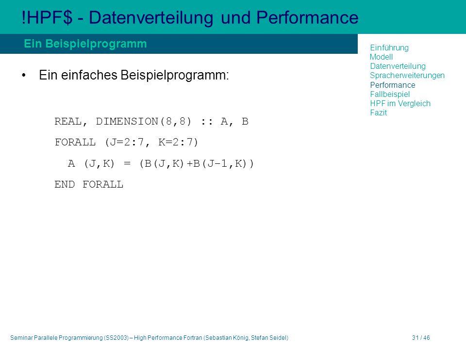 Seminar Parallele Programmierung (SS2003) – High Performance Fortran (Sebastian König, Stefan Seidel)31 / 46 !HPF$ - Datenverteilung und Performance Ein einfaches Beispielprogramm: Ein Beispielprogramm REAL, DIMENSION(8,8) :: A, B FORALL (J=2:7, K=2:7) A (J,K) = (B(J,K)+B(J-1,K)) END FORALL Einführung Modell Datenverteilung Spracherweiterungen Performance Fallbeispiel HPF im Vergleich Fazit