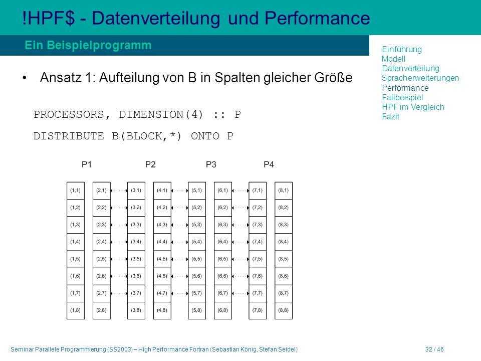 Seminar Parallele Programmierung (SS2003) – High Performance Fortran (Sebastian König, Stefan Seidel)32 / 46 !HPF$ - Datenverteilung und Performance Ansatz 1: Aufteilung von B in Spalten gleicher Größe Ein Beispielprogramm PROCESSORS, DIMENSION(4) :: P DISTRIBUTE B(BLOCK,*) ONTO P Einführung Modell Datenverteilung Spracherweiterungen Performance Fallbeispiel HPF im Vergleich Fazit