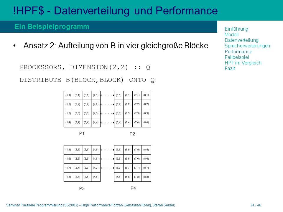 Seminar Parallele Programmierung (SS2003) – High Performance Fortran (Sebastian König, Stefan Seidel)34 / 46 !HPF$ - Datenverteilung und Performance Ansatz 2: Aufteilung von B in vier gleichgroße Blöcke Ein Beispielprogramm PROCESSORS, DIMENSION(2,2) :: Q DISTRIBUTE B(BLOCK,BLOCK) ONTO Q Einführung Modell Datenverteilung Spracherweiterungen Performance Fallbeispiel HPF im Vergleich Fazit