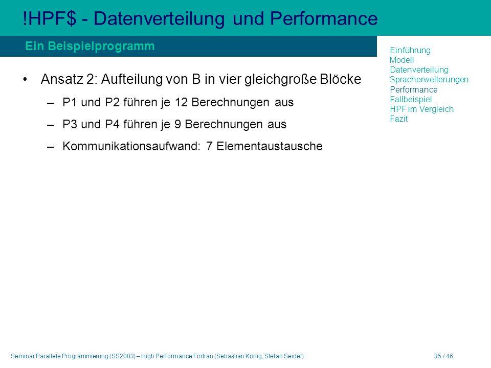 Seminar Parallele Programmierung (SS2003) – High Performance Fortran (Sebastian König, Stefan Seidel)35 / 46 !HPF$ - Datenverteilung und Performance Ansatz 2: Aufteilung von B in vier gleichgroße Blöcke –P1 und P2 führen je 12 Berechnungen aus –P3 und P4 führen je 9 Berechnungen aus –Kommunikationsaufwand: 7 Elementaustausche Ein Beispielprogramm Einführung Modell Datenverteilung Spracherweiterungen Performance Fallbeispiel HPF im Vergleich Fazit