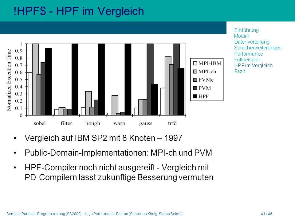 Seminar Parallele Programmierung (SS2003) – High Performance Fortran (Sebastian König, Stefan Seidel)41 / 46 !HPF$ - HPF im Vergleich Vergleich auf IB