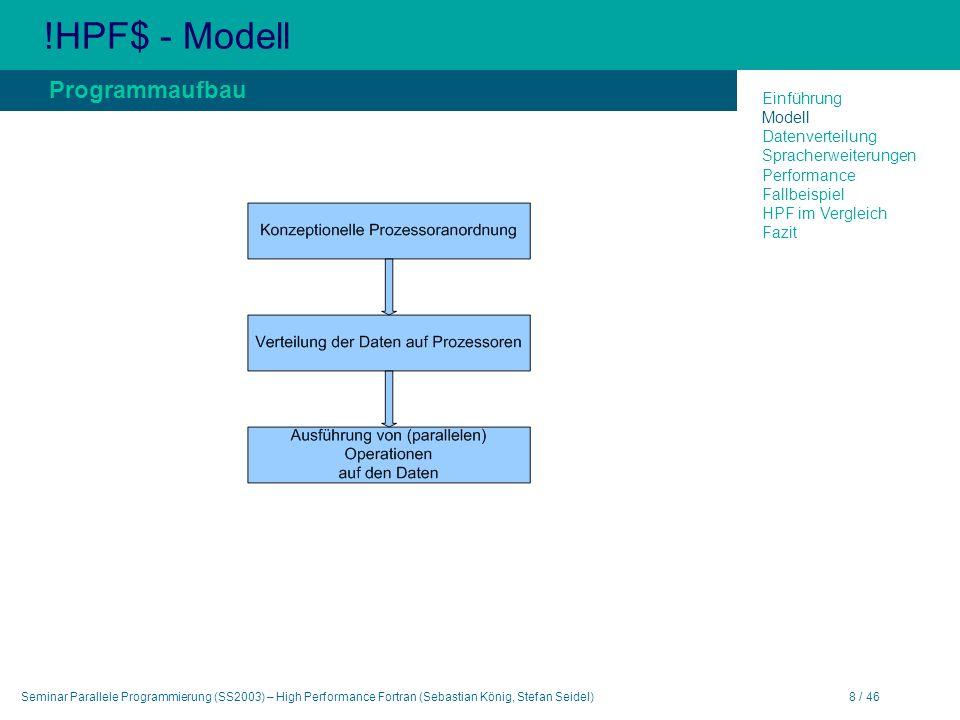 Seminar Parallele Programmierung (SS2003) – High Performance Fortran (Sebastian König, Stefan Seidel)8 / 46 !HPF$ - Modell Programmaufbau Einführung M