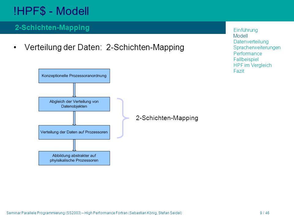 Seminar Parallele Programmierung (SS2003) – High Performance Fortran (Sebastian König, Stefan Seidel)9 / 46 !HPF$ - Modell Verteilung der Daten: 2-Sch