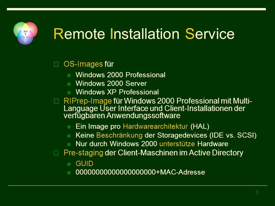 19 Zusammenfassung Einfachste Windows Client Installation Remote Installation Services Kein Datenträger notwendig RIS-Bootdiskette für bestimmte Hardware RIS-Server und Bootmechanismus Client Installation Wizard Manuelle Restkonfiguration