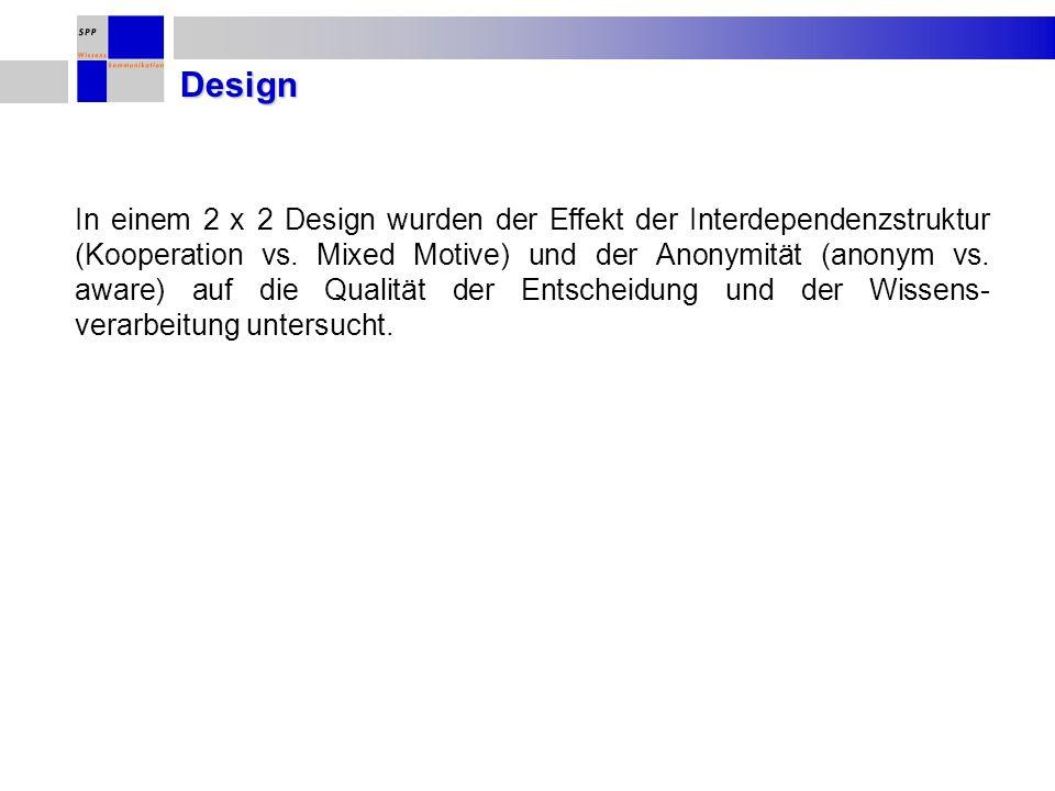 Design In einem 2 x 2 Design wurden der Effekt der Interdependenzstruktur (Kooperation vs. Mixed Motive) und der Anonymität (anonym vs. aware) auf die