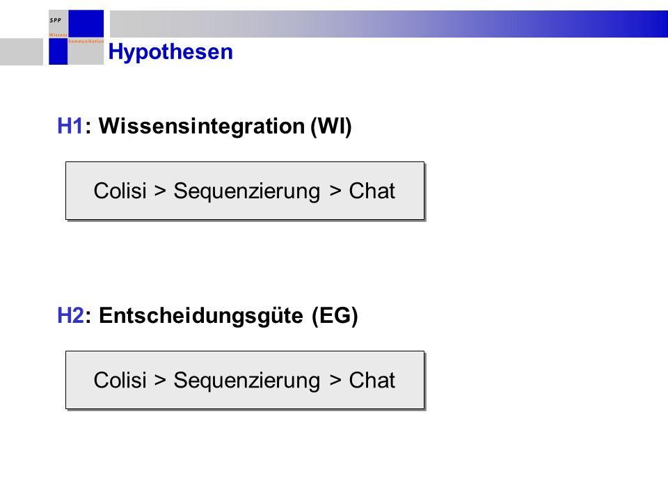 Hypothesen Colisi > Sequenzierung > Chat H2: Entscheidungsgüte (EG) Colisi > Sequenzierung > Chat H1: Wissensintegration (WI)