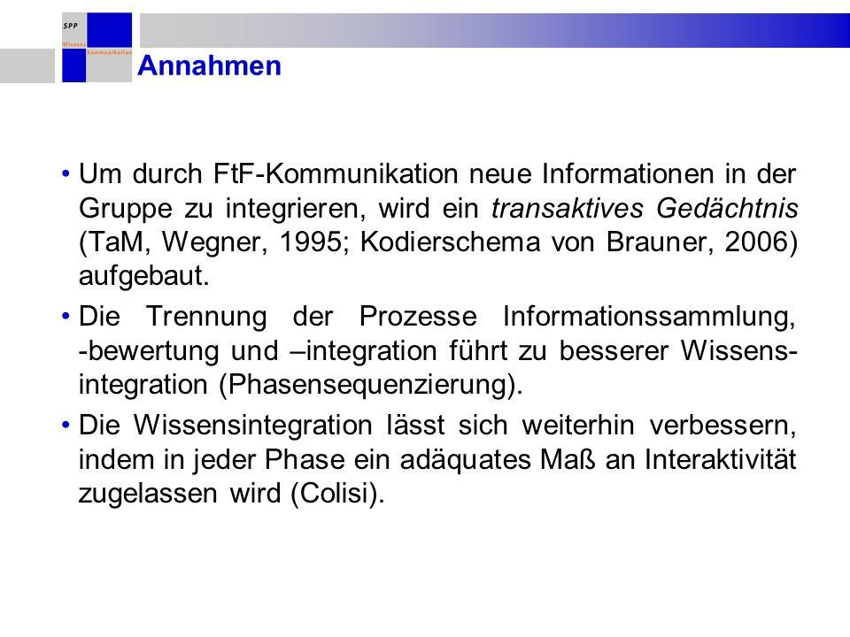Annahmen Um durch FtF-Kommunikation neue Informationen in der Gruppe zu integrieren, wird ein transaktives Gedächtnis (TaM, Wegner, 1995; Kodierschema von Brauner, 2006) aufgebaut.