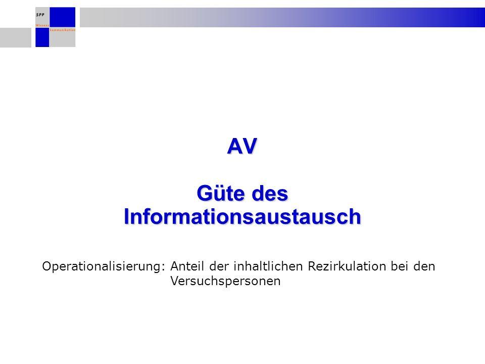 AV Güte des Informationsaustausch Operationalisierung: Anteil der inhaltlichen Rezirkulation bei den Versuchspersonen