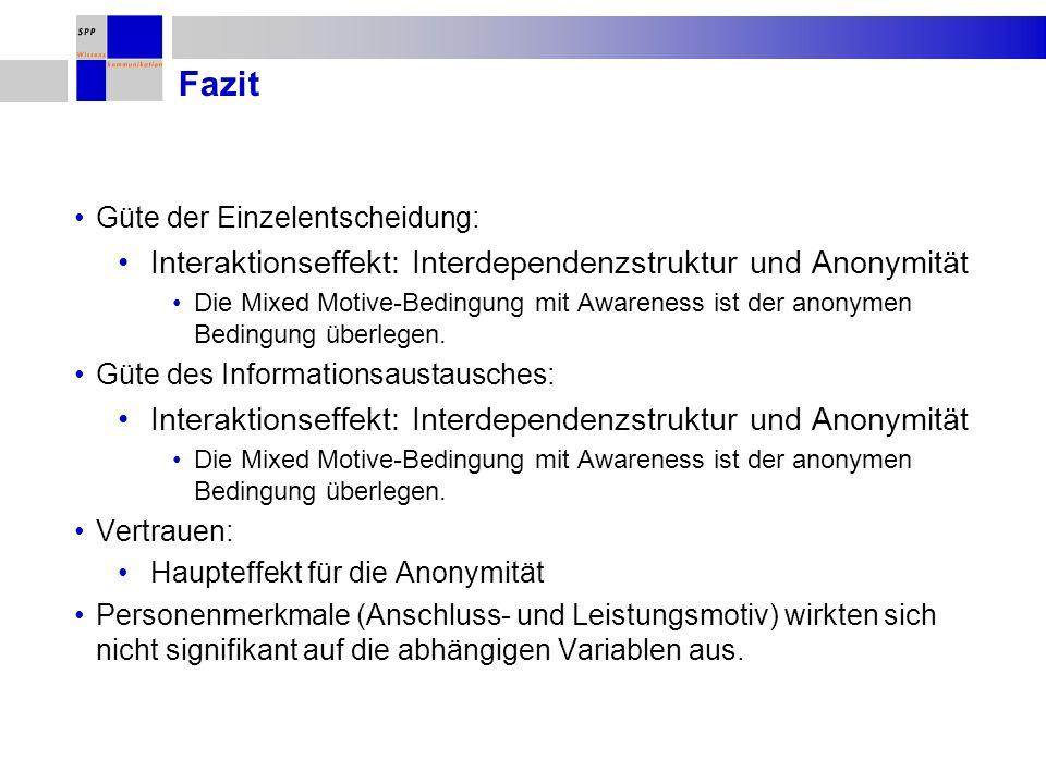 Fazit Güte der Einzelentscheidung: Interaktionseffekt: Interdependenzstruktur und Anonymität Die Mixed Motive-Bedingung mit Awareness ist der anonymen Bedingung überlegen.
