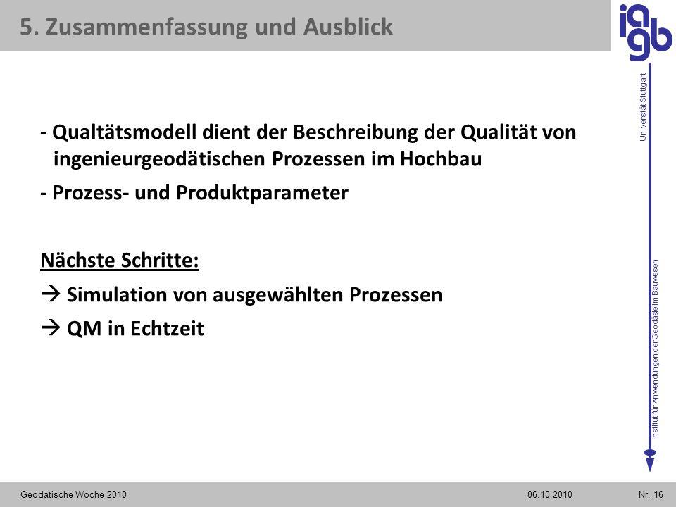Institut für Anwendungen der Geodäsie im Bauwesen Universität Stuttgart Geodätische Woche 2010Nr. 1606.10.2010 5. Zusammenfassung und Ausblick - Qualt