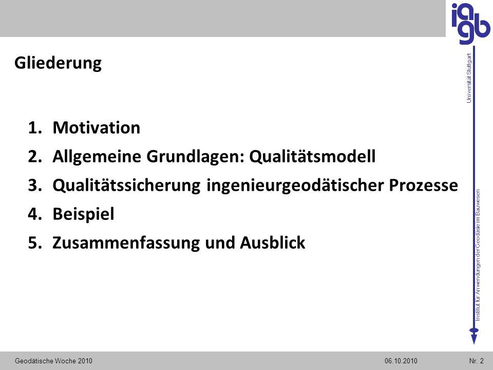 Institut für Anwendungen der Geodäsie im Bauwesen Universität Stuttgart Gliederung 1.Motivation 2.Allgemeine Grundlagen: Qualitätsmodell 3.Qualitätssi