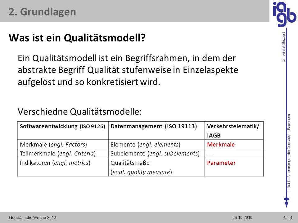 Institut für Anwendungen der Geodäsie im Bauwesen Universität Stuttgart Was ist ein Qualitätsmodell? Ein Qualitätsmodell ist ein Begriffsrahmen, in de