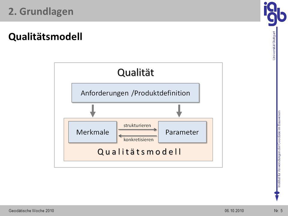 Institut für Anwendungen der Geodäsie im Bauwesen Universität Stuttgart Qualitätsmodell Geodätische Woche 2010Nr. 506.10.2010 2. Grundlagen