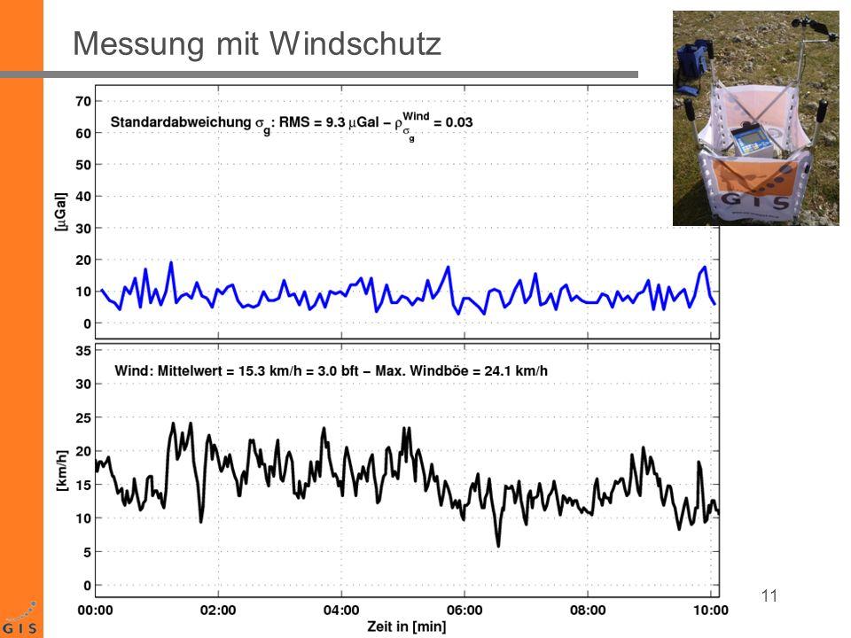 Messung mit Windschutz 11