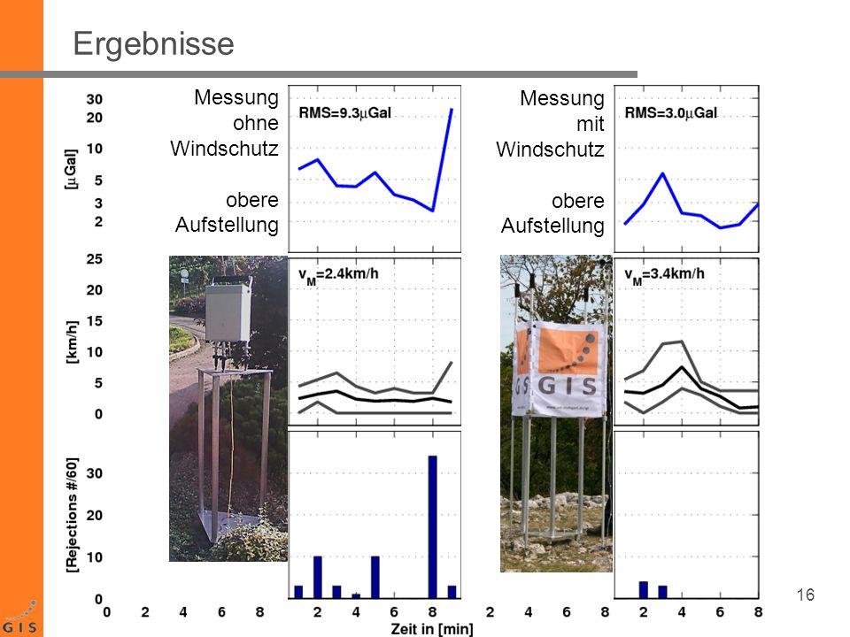 Ergebnisse Messung ohne Windschutz obere Aufstellung Messung mit Windschutz obere Aufstellung 16