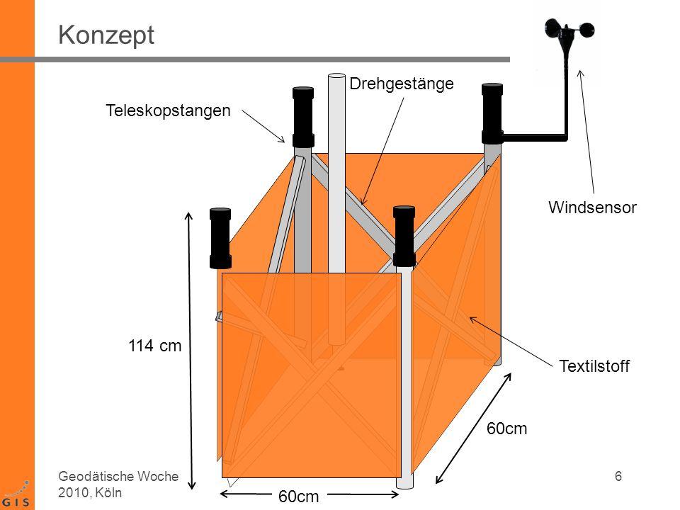 Konzept Geodätische Woche 2010, Köln 6 Teleskopstangen Drehgestänge Textilstoff Windsensor 60cm 114 cm