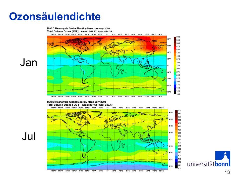 Ozonsäulendichte 13 Jan Jul