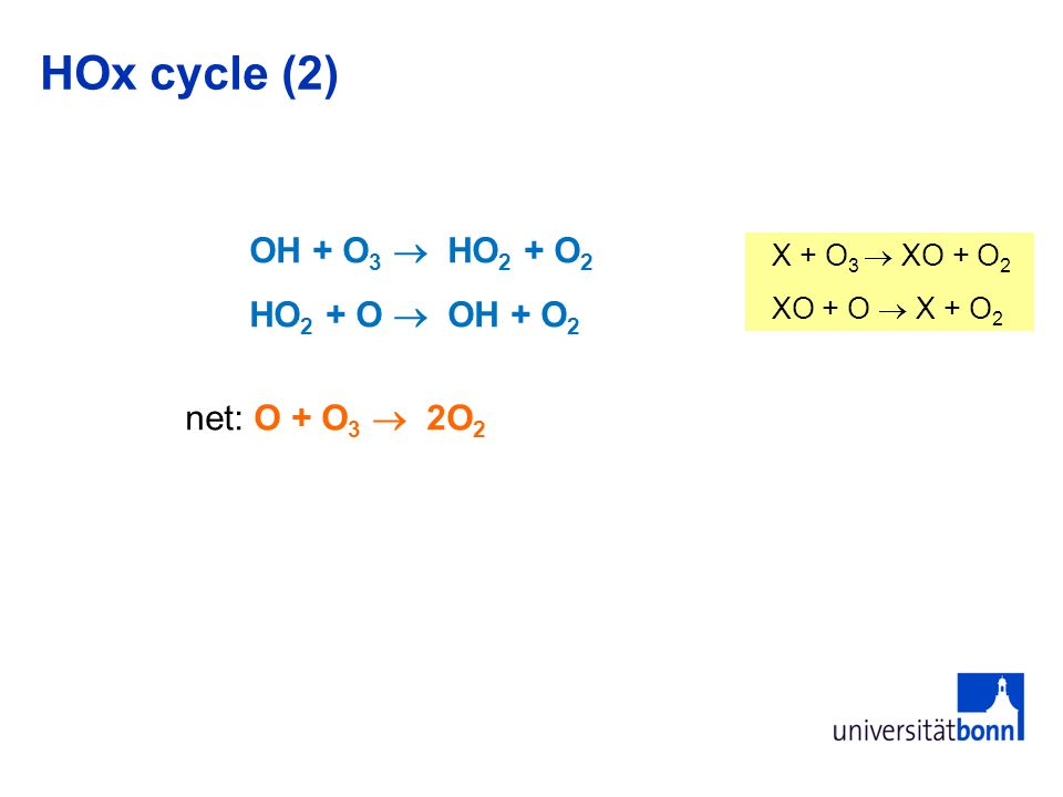 Competing Reactions OH + O 3 HO 2 + O 2 HO 2 + O OH + O 2 HOx cycle (2) net: O + O 3 2O 2 X + O 3 XO + O 2 XO + O X + O 2