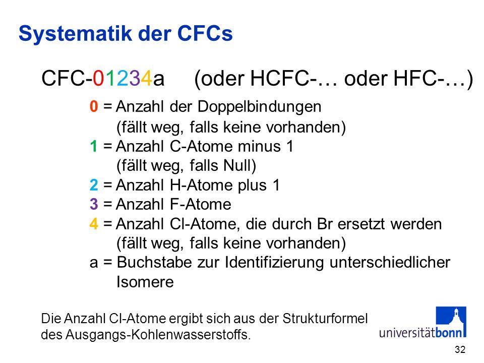 Systematik der CFCs 32 CFC-01234a (oder HCFC-… oder HFC-…) 0 = Anzahl der Doppelbindungen (fällt weg, falls keine vorhanden) 1 = Anzahl C-Atome minus 1 (fällt weg, falls Null) 2 = Anzahl H-Atome plus 1 3 = Anzahl F-Atome 4 = Anzahl Cl-Atome, die durch Br ersetzt werden (fällt weg, falls keine vorhanden) a = Buchstabe zur Identifizierung unterschiedlicher Isomere Die Anzahl Cl-Atome ergibt sich aus der Strukturformel des Ausgangs-Kohlenwasserstoffs.