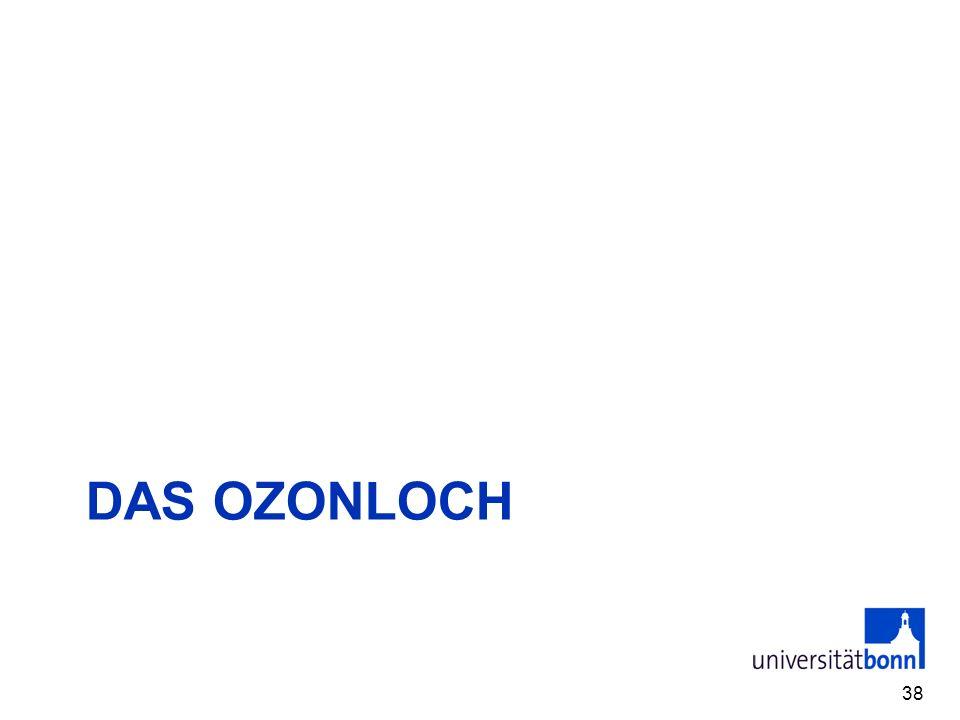 DAS OZONLOCH 38