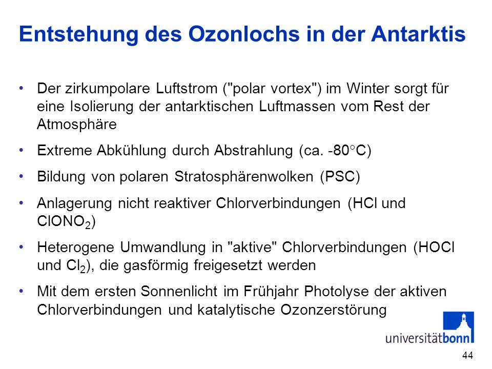 Entstehung des Ozonlochs in der Antarktis Der zirkumpolare Luftstrom ( polar vortex ) im Winter sorgt für eine Isolierung der antarktischen Luftmassen vom Rest der Atmosphäre Extreme Abkühlung durch Abstrahlung (ca.