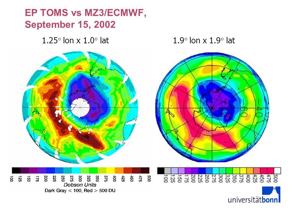 EP TOMS vs MZ3/ECMWF, September 15, 2002 1.25 lon x 1.0 lat1.9 lon x 1.9 lat
