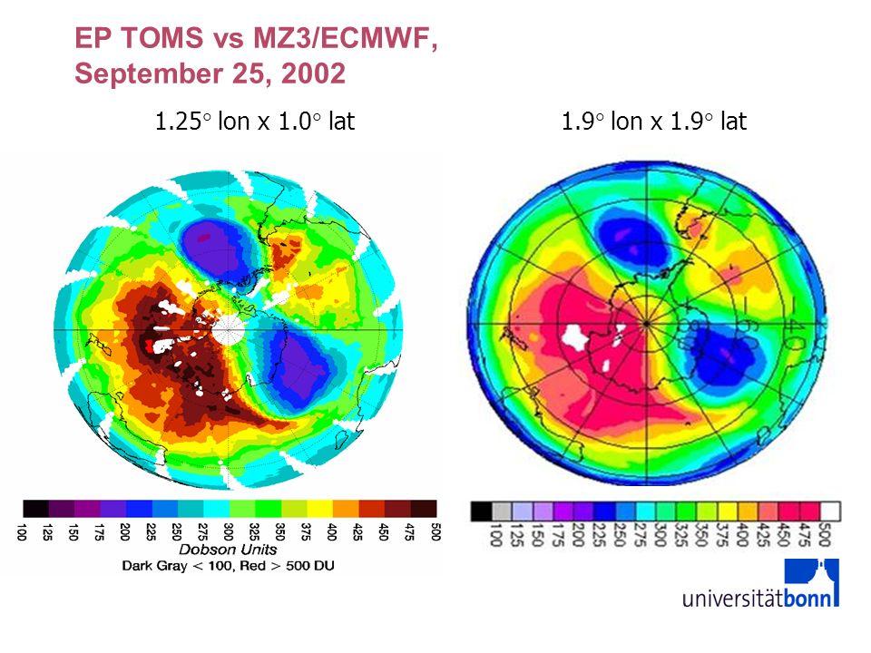 EP TOMS vs MZ3/ECMWF, September 25, 2002 1.25 lon x 1.0 lat 1.9 lon x 1.9 lat