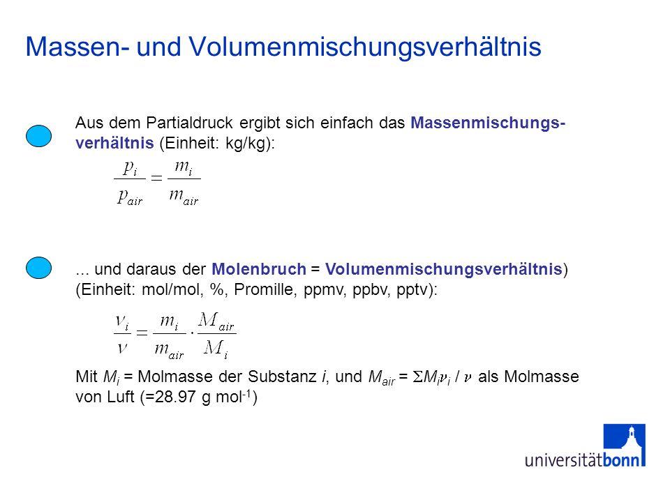 Massen- und Volumenmischungsverhältnis Aus dem Partialdruck ergibt sich einfach das Massenmischungs- verhältnis (Einheit: kg/kg):... und daraus der Mo