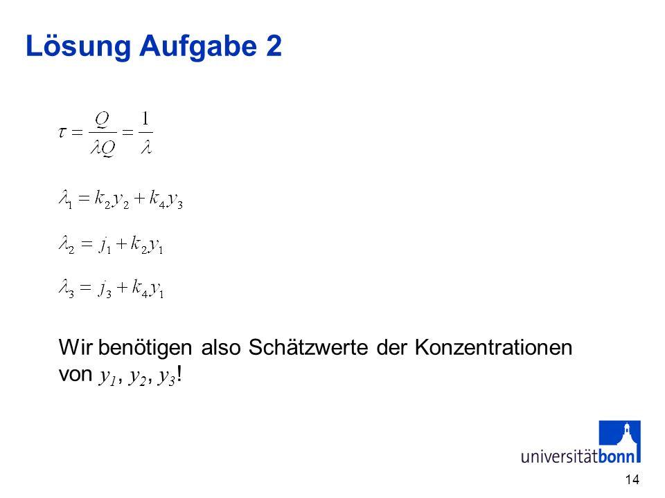 Lösung Aufgabe 2 14 Wir benötigen also Schätzwerte der Konzentrationen von y 1, y 2, y 3 !