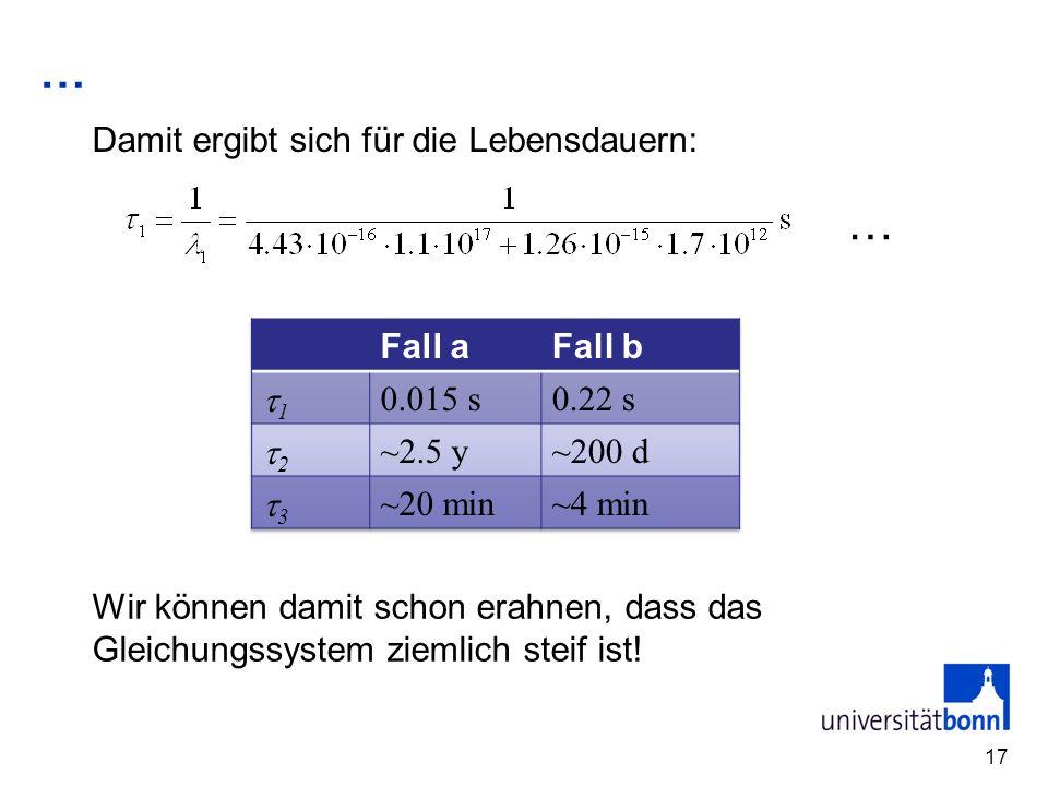 … 17 Damit ergibt sich für die Lebensdauern: … Wir können damit schon erahnen, dass das Gleichungssystem ziemlich steif ist!