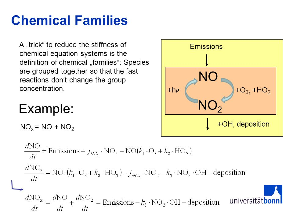 Chemical Families A trick to reduce the stiffness of chemical equation systems is the definition of chemical families: Species are grouped together so that the fast reactions dont change the group concentration.