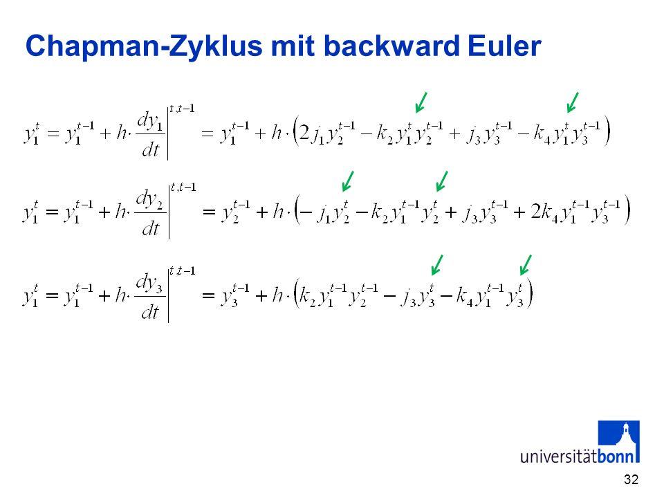Chapman-Zyklus mit backward Euler 32