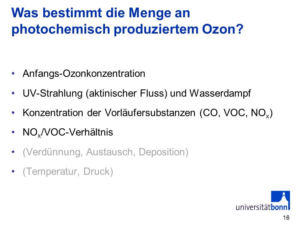 Was bestimmt die Menge an photochemisch produziertem Ozon? Anfangs-Ozonkonzentration UV-Strahlung (aktinischer Fluss) und Wasserdampf Konzentration de
