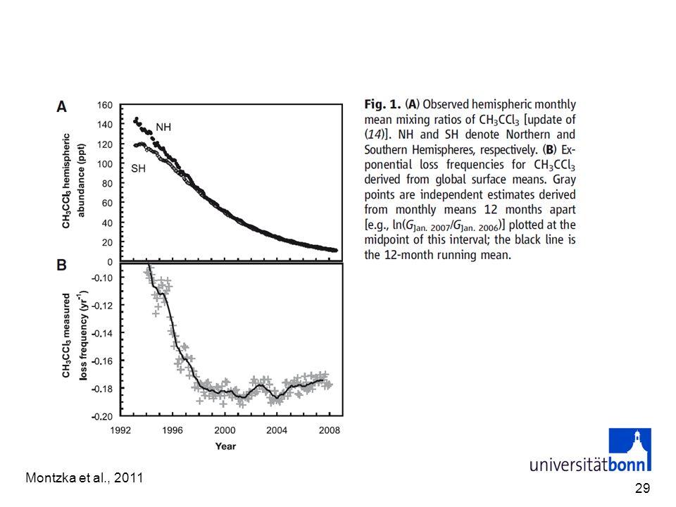 29 Montzka et al., 2011