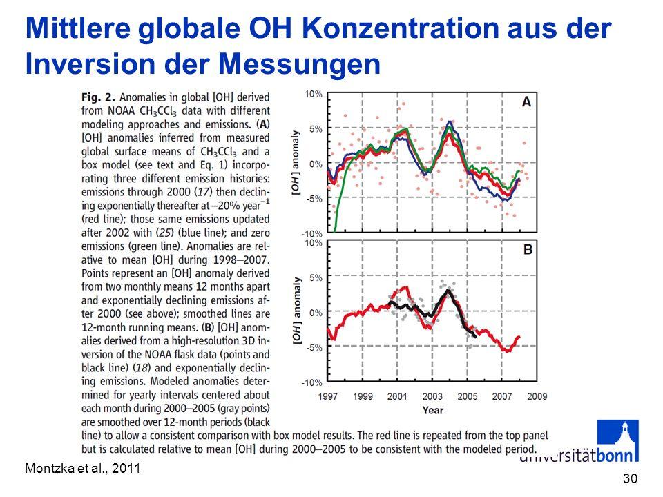 Mittlere globale OH Konzentration aus der Inversion der Messungen 30 Montzka et al., 2011