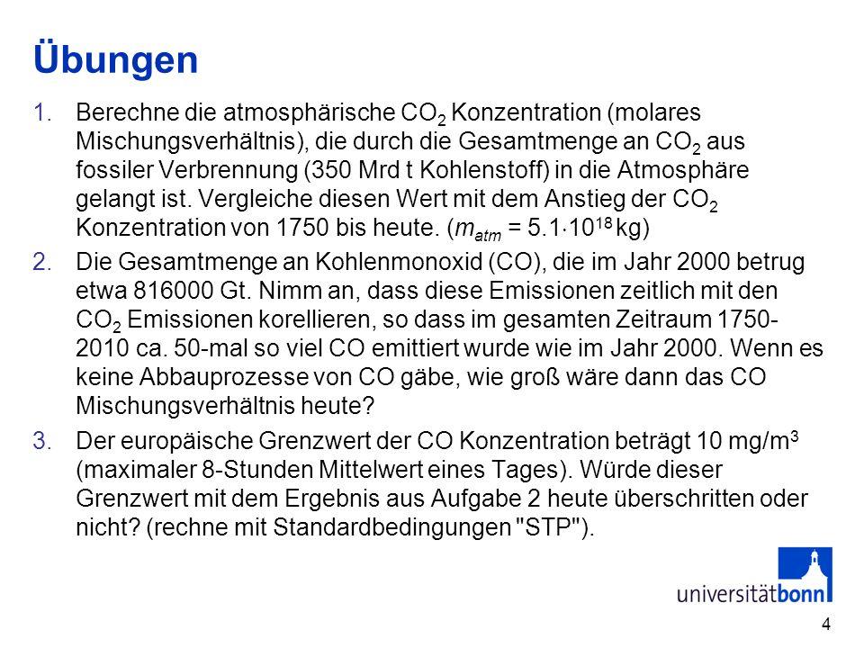 Übungen 1.Berechne die atmosphärische CO 2 Konzentration (molares Mischungsverhältnis), die durch die Gesamtmenge an CO 2 aus fossiler Verbrennung (35