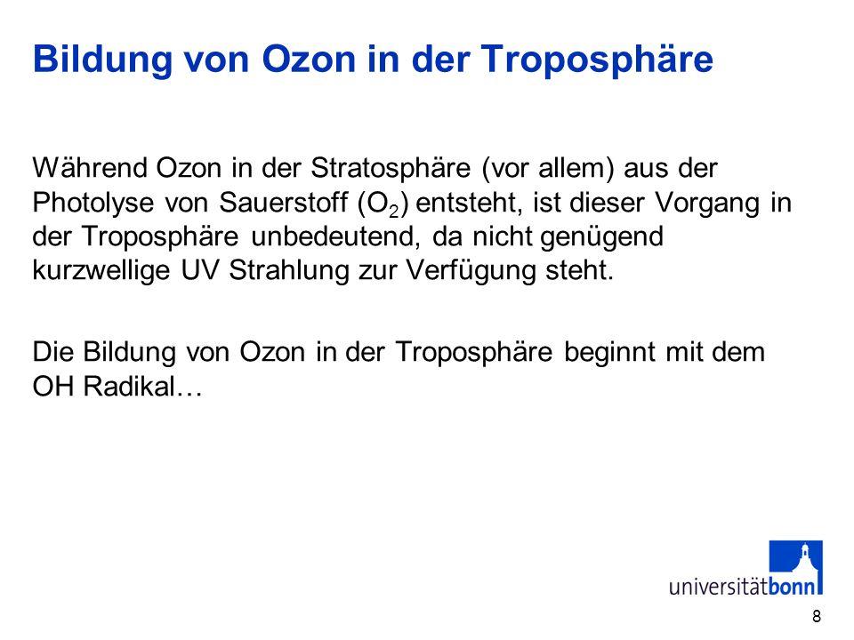 Bildung von Ozon in der Troposphäre Während Ozon in der Stratosphäre (vor allem) aus der Photolyse von Sauerstoff (O 2 ) entsteht, ist dieser Vorgang