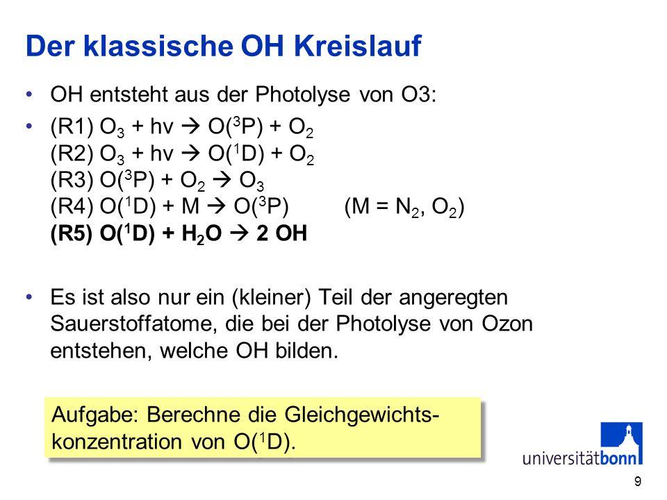 Der klassische OH Kreislauf OH entsteht aus der Photolyse von O3: (R1) O 3 + hv O( 3 P) + O 2 (R2) O 3 + hv O( 1 D) + O 2 (R3) O( 3 P) + O 2 O 3 (R4)