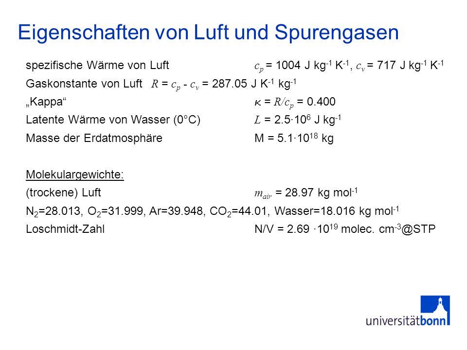 Einheiten für Mischungsverhältnisse/Konzentrationen Volumenmischungsverhältnis: 1 ppmv = 1 mol/mol = 10 -6 mol/molparts per million 1 ppbv = 1 nmol/mol = 10 -9 mol/molparts per billion 1 pptv = 1 pmol/mol = 10 -12 mol/molparts per trillion