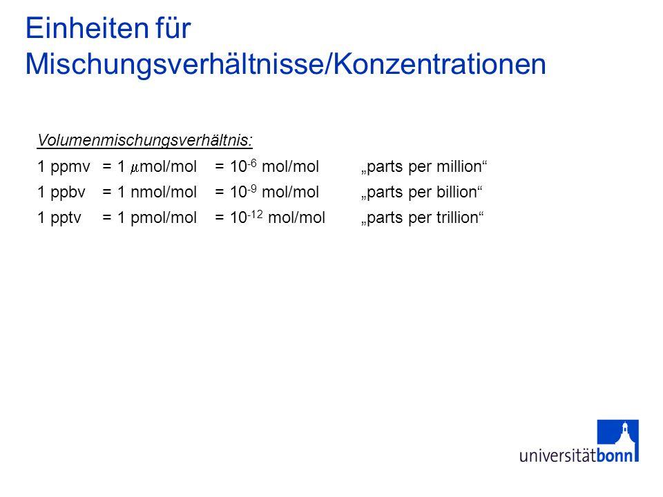 Bibliographie - Allgemeine Lit.