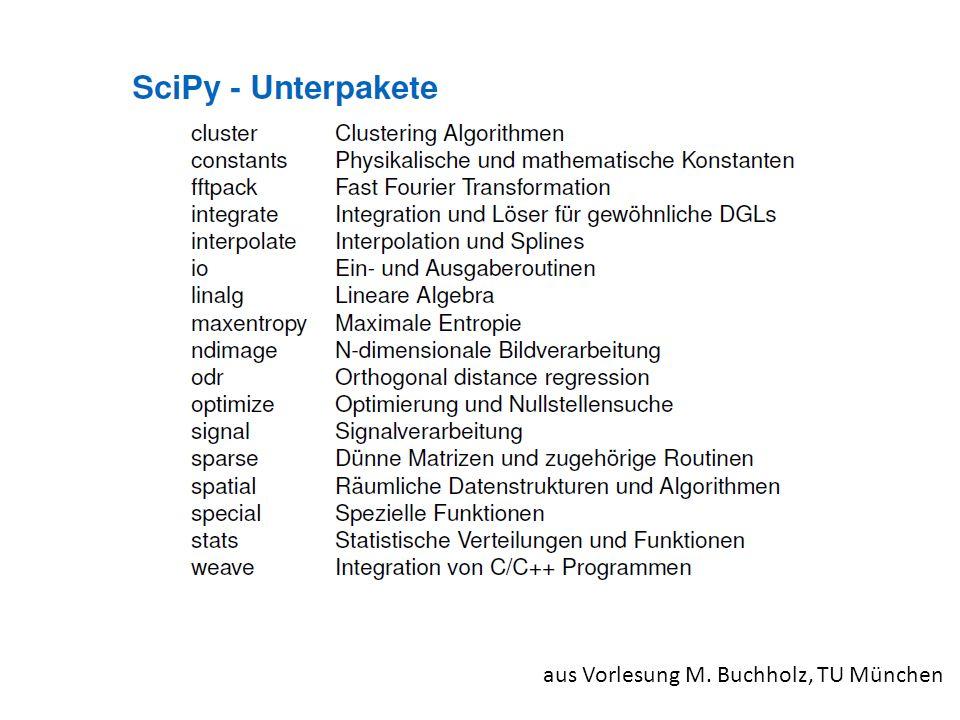 aus Vorlesung M. Buchholz, TU München