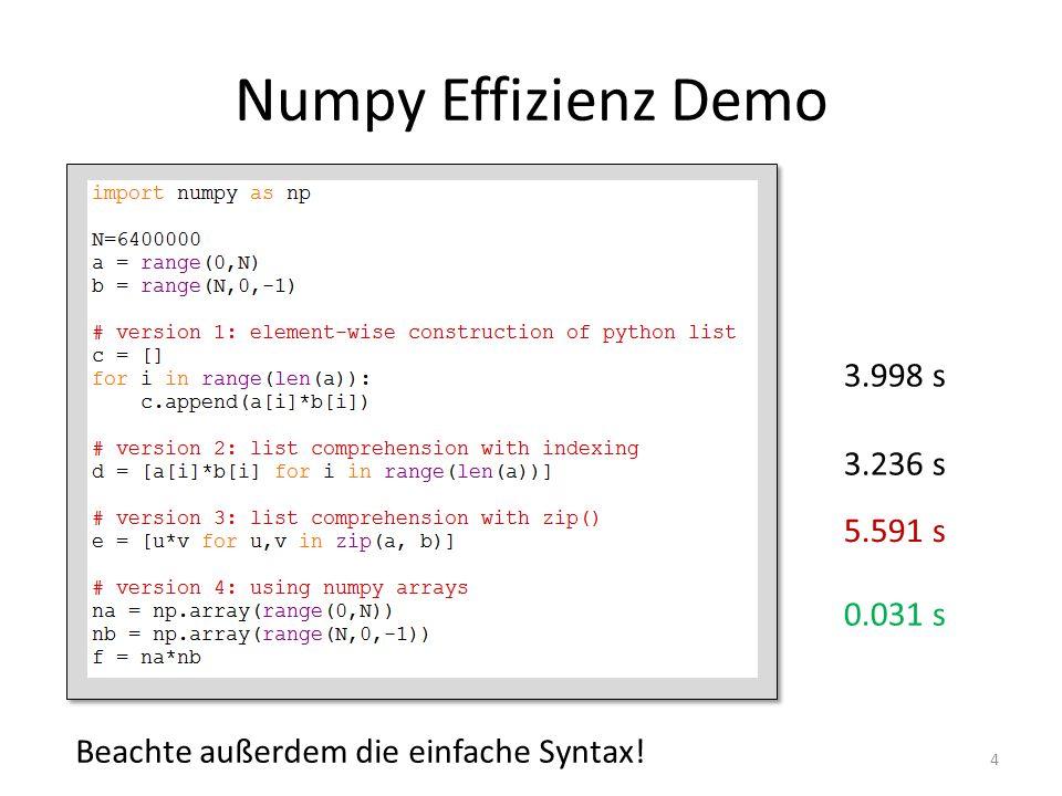 Numpy Effizienz Demo 4 3.998 s 3.236 s 5.591 s 0.031 s Beachte außerdem die einfache Syntax!