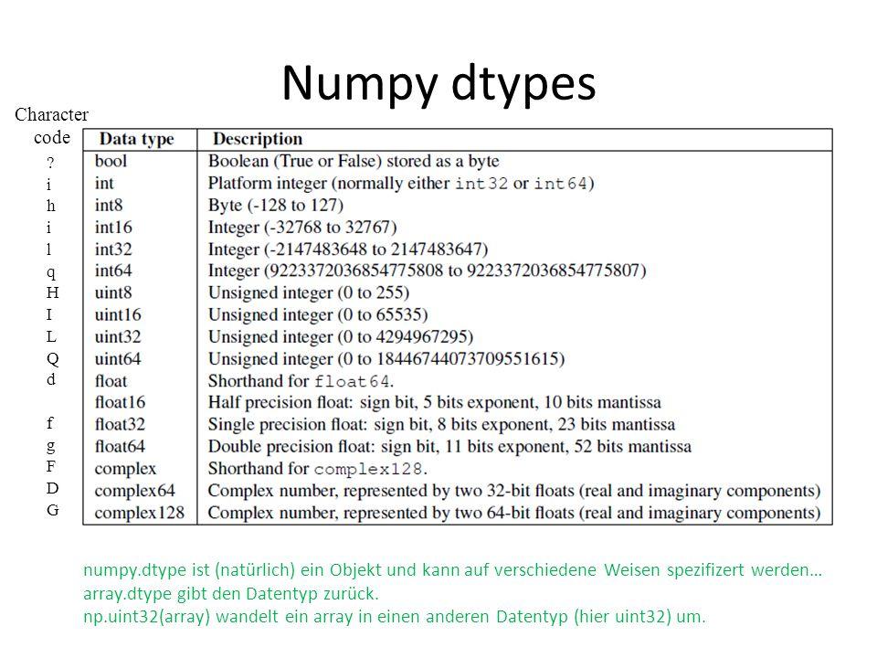 Numpy dtypes numpy.dtype ist (natürlich) ein Objekt und kann auf verschiedene Weisen spezifizert werden… array.dtype gibt den Datentyp zurück. np.uint