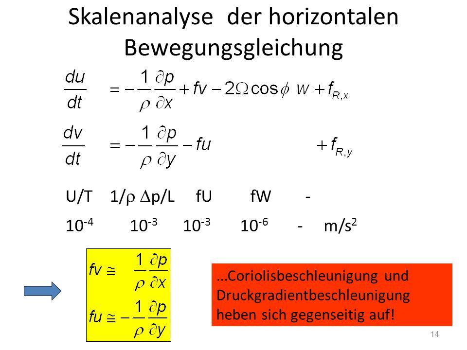 14 Skalenanalyse der horizontalen Bewegungsgleichung U/T 1/ p/L fU fW - 10 -4 10 -3 10 -3 10 -6 - m/s 2...Coriolisbeschleunigung und Druckgradientbesc