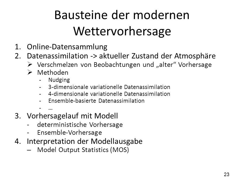 23 Bausteine der modernen Wettervorhersage 1.Online-Datensammlung 2.Datenassimilation -> aktueller Zustand der Atmosphäre Verschmelzen von Beobachtung