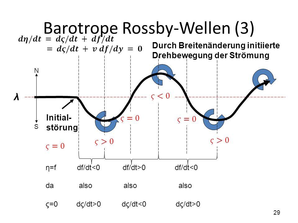 29 Barotrope Rossby-Wellen (3) λ N S Initial- störung Durch Breitenänderung initiierte Drehbewegung der Strömung η=f df/dt 0 df/dt<0 da also also also