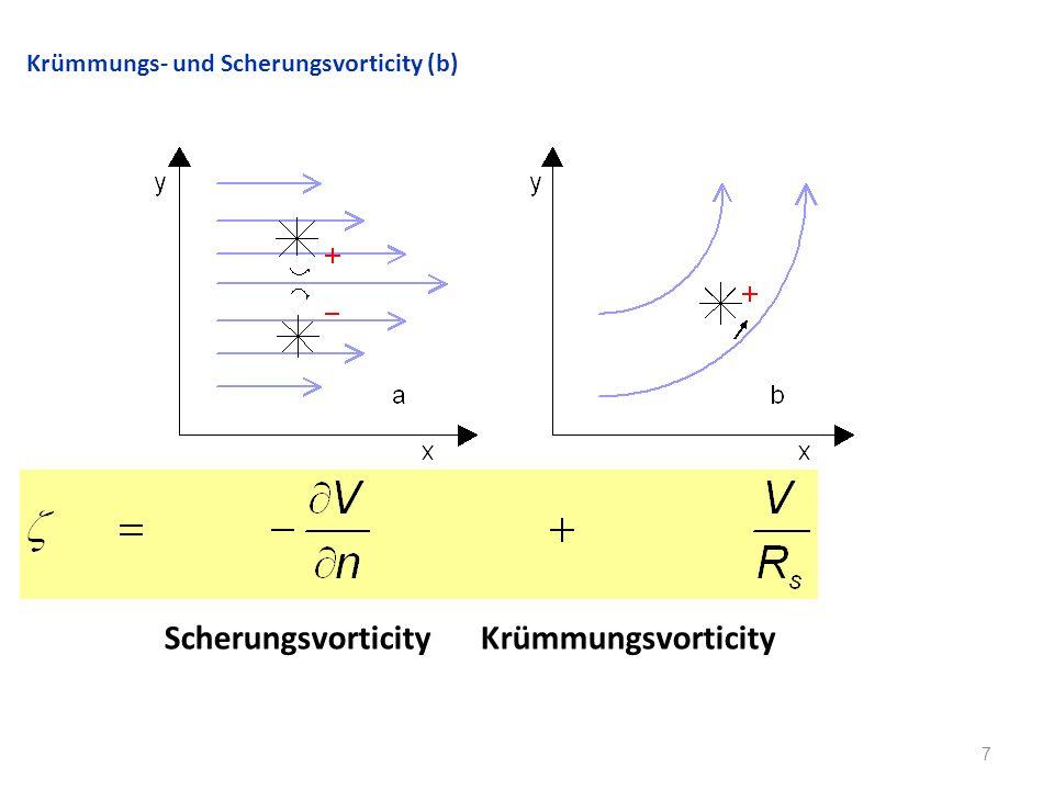 7 Krümmungs- und Scherungsvorticity (b) Scherungsvorticity Krümmungsvorticity